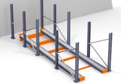 Роликовая конвейерная система