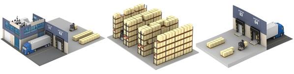 Easy WMS – Система управления складом